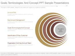Goals Terminologies And Concept Ppt Sample Presentations