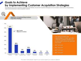 Goals To Achieve By Implementing Customer Acquisition Strategies Ppt Example File
