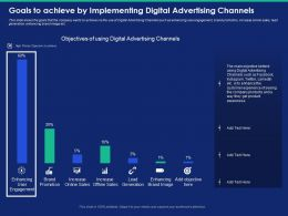 Goals To Achieve By Implementing Digital Advertising Channels Awareness Powerpoint Presentation Slides