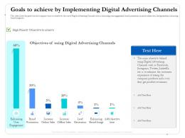 Goals To Achieve By Implementing Digital Advertising Channels Main Ppt Structure