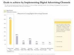 Goals To Achieve By Implementing Digital Advertising Channels Ppt Slides
