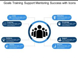Goals Training Support Mentoring Success With Icons