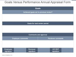 Goals Versus Performance Annual Appraisal Form Ppt Icon