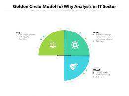 Golden Circle Model For Why Analysis In IT Sector