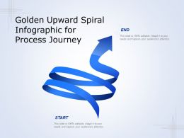 Golden Upward Spiral Infographic For Process Journey