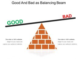 Good And Bad As Balancing Beam