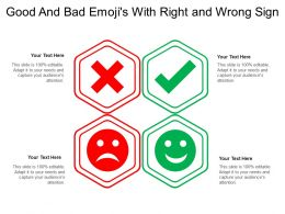 Good And Bad Emojis With Right And Wrong Sign