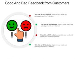 Good And Bad Feedback From Customers