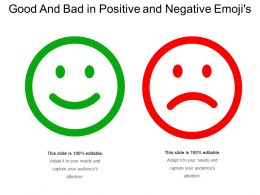 Good And Bad In Positive And Negative Emojis