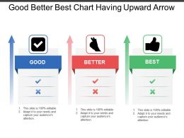 Good Better Best Chart Having Upward Arrow