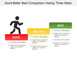 Good Better Best Comparison Having Three Stairs