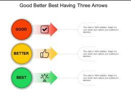 Good Better Best Having Three Arrows
