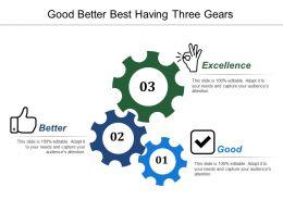Good Better Best Having Three Gears