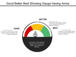 Good Better Best Showing Gauge Having Arrow