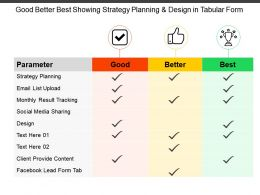 Good Better Best Showing Strategy Planning And Design In Tabular Form