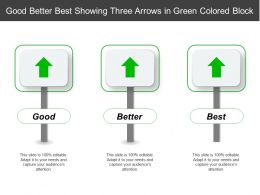 Good Better Best Showing Three Arrows In Green Colored Block