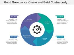 Good Governance Create And Build Continuously Improve