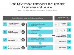 Good Governance Framework For Customer Experience And Service