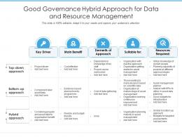 Good Governance Hybrid Approach For Data And Resource Management
