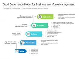 Good Governance Model For Business Workforce Management