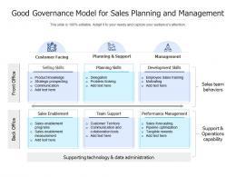 Good Governance Model For Sales Planning And Management