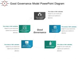 Good Governance Model Powerpoint Diagram