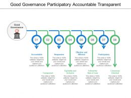 Good Governance Participatory Accountable Transparent