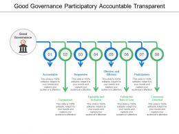 Good Governance Participatory Accountable Transparent