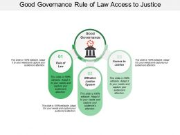 Good Governance Rule Of Law Access To Justice
