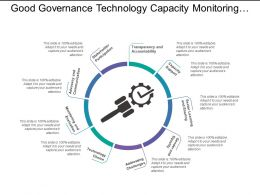 Good Governance Technology Capacity Monitoring Stakeholder