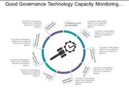 good_governance_technology_capacity_monitoring_stakeholder_Slide01