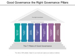 Good Governance The Right Governance Pillars