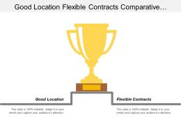 Good Location Flexible Contracts Comparative Analysis Competitor Products