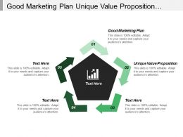 Good Marketing Plan Unique Value Proposition Segment Marketing