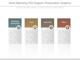 Good Marketing Roi Diagram Presentation Graphics