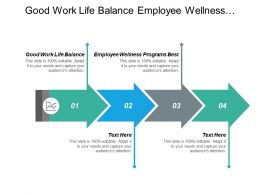 Good Work Life Balance Employee Wellness Programs Best Forecasting Strategic Cpb