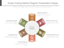 Goods Costing Method Diagram Presentation Design