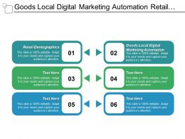 Goods Local Digital Marketing Automation Retail Demographics Investing Capital Cpb