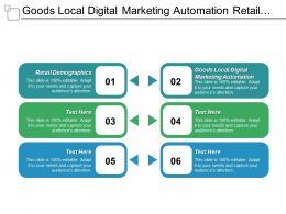 Goods Local Digital Marketing Automation Retail Demographics Investing Capital Cpb