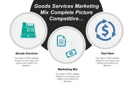 Goods Services Marketing Mix Complete Picture Competitive Understanding