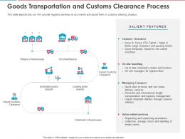 Goods Transportation And Customs Clearance Process Ppt Powerpoint Presentation Layouts Templates