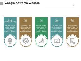 Google Adwords Classes Ppt Powerpoint Presentation Portfolio Background Images Cpb