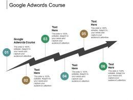 Google Adwords Course Ppt Powerpoint Presentation Portfolio Backgrounds Cpb