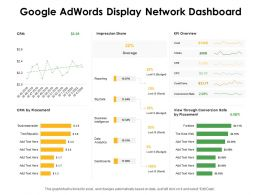 Google Adwords Display Network Dashboard Ppt Powerpoint Presentation Slide