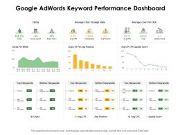 Google Adwords Keyword Performance Dashboard Ppt Powerpoint Presentation Ideas Deck