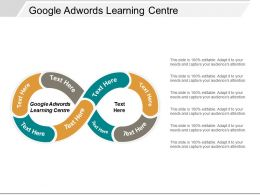 Google Adwords Learning Centre Ppt Powerpoint Presentation Portfolio Diagrams Cpb