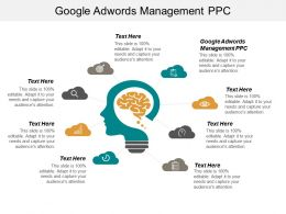 Google Adwords Management Ppc Ppt Powerpoint Presentation Infographics Microsoft Cpb
