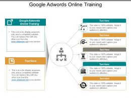 Google Adwords Online Training Ppt Powerpoint Presentation Portfolio Gallery Cpb