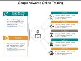 Google Adwords Online Training Ppt Powerpoint Presentation Portfolio Gallery Cpb