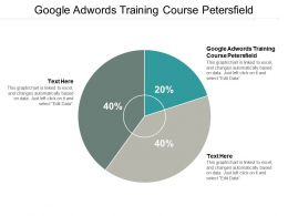 Google Adwords Training Course Petersfield Ppt Powerpoint Presentation Gallery Ideas Cpb